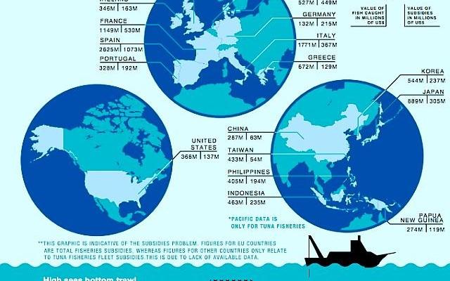 oceanthreats8
